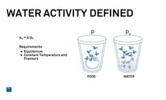 Water Activity 101: Mastering the Basics of Water Activity in Food Safety - Video