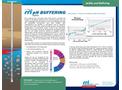 pH Buffering – Brochure