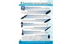 Sensorex - Model S272CD - ORP Online Process ORP Sensor with Digital Communication - Brochure