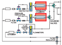 Dynacalibrator - Model 500 - Calibration Gas Generators