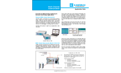 Multi-Channel Anemometers - Application Note