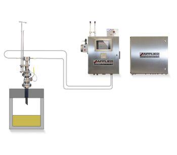 Model TLG-837-SP - Sulfur Pit Analyzer
