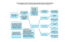 Chlorine Analyzer Selection Guide