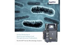 EZ-ATP - On-Line Microbiology Analyzer - Datasheet
