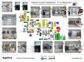 AppliTek - Chlorine Process Poster