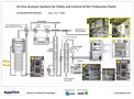 AppliTek EDC Chlorination Process Poster