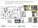 AppliTek EDC Oxychlorination Process Poster