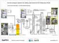 AppliTek VC Process Poster