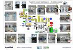 AppliTek Chlorine Process Diagram