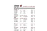 INBIO Elisa Quantitative Allergens Kits List