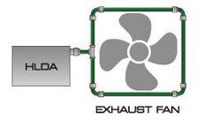 Hinsilblon - Exhaust Fans