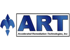 ART - In-Well Integrated Technologies