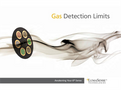 Photoacoustic Gas Monitor - INNOVA - Detection Limit Chart - Brochure