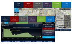 Sedaru - Network Modeling  Service