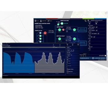 Sedaru - Version Ops - Iot-Driven Real-Time Analysis & System Performance Prediction Software