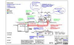Inowa - Model WT3 - WT3K - Preparation Plant - Brochure