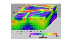 Geotomo - Version Res3dinv - 3D Data Inversion Software for Electrical Imaging and Induced Polarization (IP)