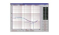 PASI - Version V.E.S. 2000 - Earth Resistivity Software