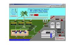 Supervisory Control and Data Acquisition (SCADA) System Software