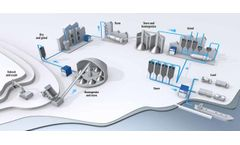 Blowers and compressors designed for better solutions in cement applications