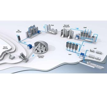 Blowers and compressors designed for better solutions in cement applications - Construction & Construction Materials - Cement