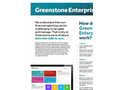 Environment Software Brochure