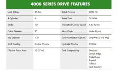 HALLCO - Model 4000 Series - Drive Unit