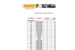 Ribble Enviro - Gastec Standard Detector Tubes - Brochure