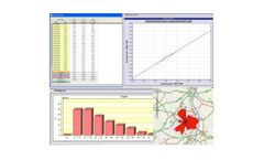 AQWeb - Data Aquisition System