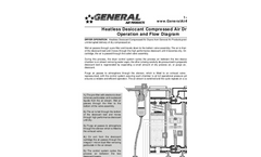 Heatless Desiccant Compressed Air Dryer Operation and Flow Diagram