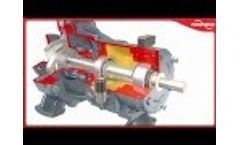 Durco Mark 3 ISO Chemical Processing Pump (English) - Video