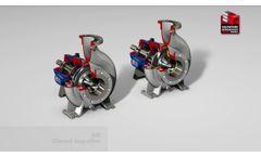 Process Pumps Features - Video
