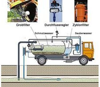 Filter technique solutions for the water recycling sector - Water and Wastewater - Water Treatment