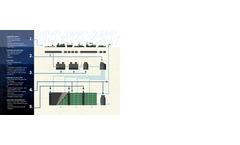 Raineo - Rainwater Management System Catalogue