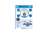 Bedfont Smokerlyzer - Model Micro+™ - CO Monitor - Flyer
