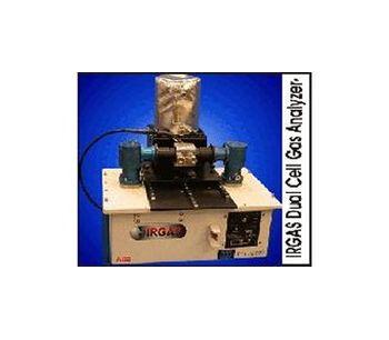 Custom Gas Analysis Systems
