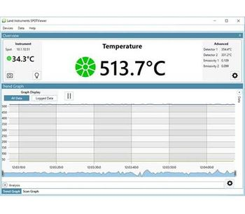 SPOTViewer - Software Package for use with the SPOT Thermometer Range
