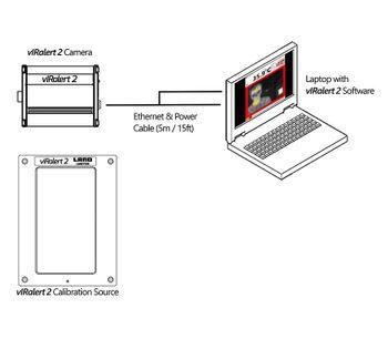 vIRalert 2: Human Body Temperature Measurement System-2