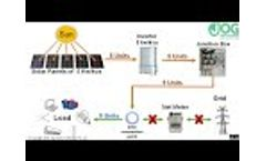 How Does On grid Solar Power Plant with Net Meter Works?  Video