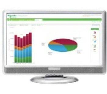 Remote Energy Management (REM) Software