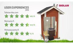Biolan Composting Toilet eco - Video