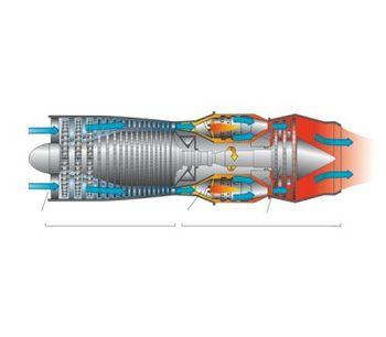 Turbine Rotor Lifetime Assessment Services