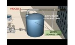 GWT Electrocoagulation Wastewater Treatment Systems - Video