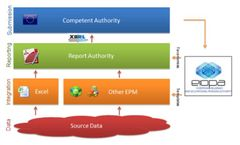 Solvency - Version II QRT - Reporting Software