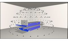 Industry Acoustics