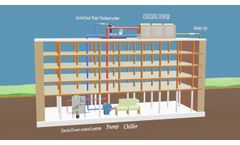 EnviroTower Water Treatment System - Video