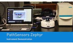 Zephyr - Video