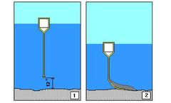 Floating Turbidity Barriers - Installation Service
