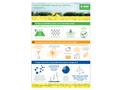 Banastar - Model E - Herbicides Brochure
