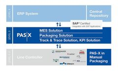 PAS-X - Packaging Solution Software